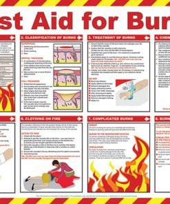 FIRST AID FOR BURNS POSTER FULLY ENCAPSULATED 590 X 420MM