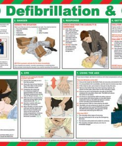 DEFIBRILLATOR INSTRUCTIONS POSTER A2 SIZE