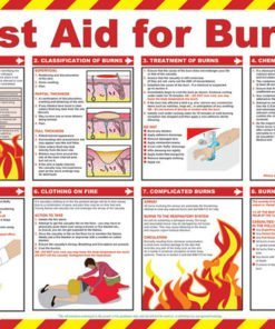 FIRST AID FOR BURNS POSTER A2 SIZE
