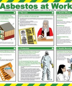 ASBESTOS AT WORK POSTER A2 SIZE